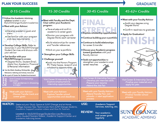 Plan Your Success Trifold
